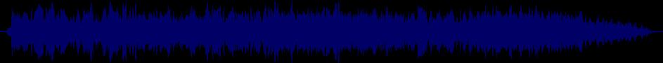 waveform of track #40753