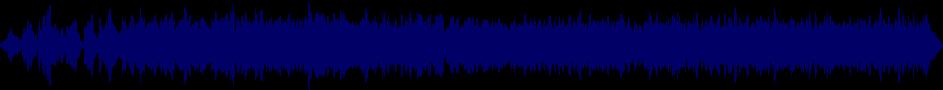 waveform of track #40787