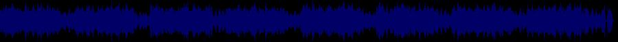 waveform of track #40808