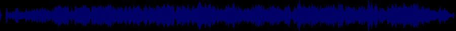 waveform of track #40875