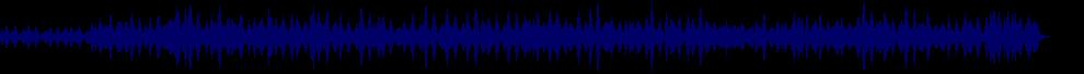 waveform of track #40981