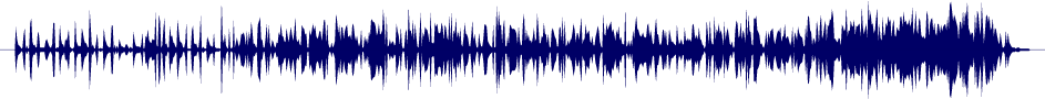 waveform of track #40985
