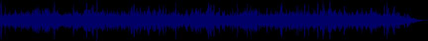 waveform of track #4179