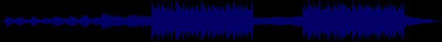 waveform of track #4195