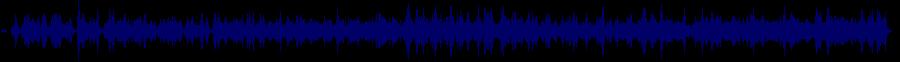 waveform of track #41036
