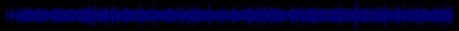 waveform of track #41165
