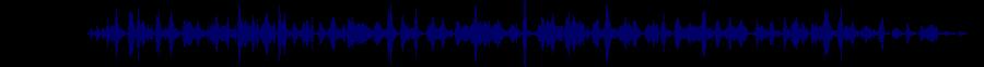waveform of track #41189