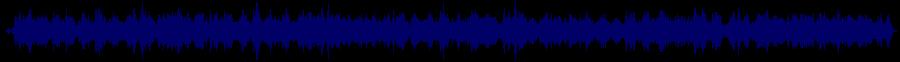 waveform of track #41243