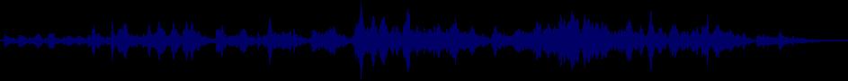 waveform of track #41406