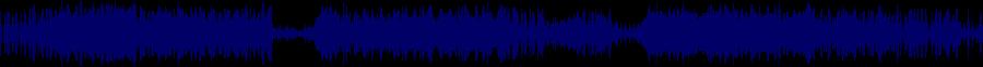 waveform of track #41440