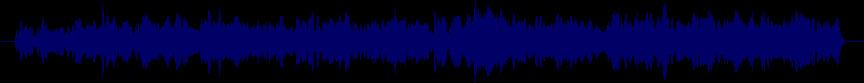 waveform of track #41524
