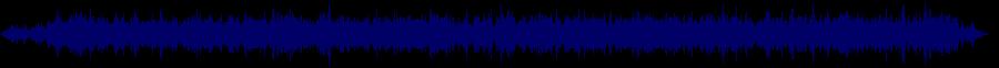 waveform of track #41587