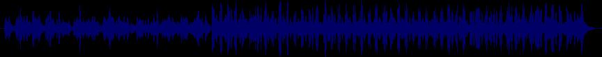 waveform of track #41632