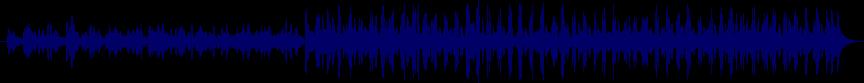 waveform of track #41642