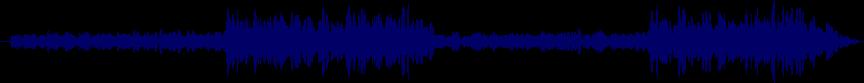waveform of track #41651