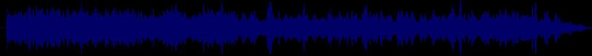 waveform of track #41705