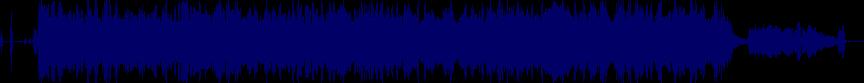 waveform of track #41727