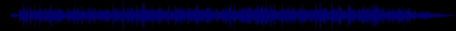 waveform of track #41817
