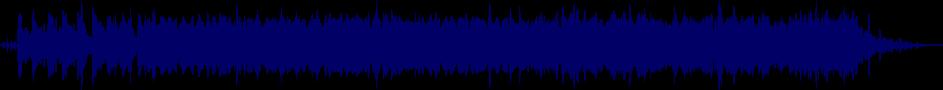 waveform of track #41874