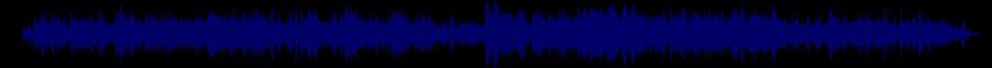 waveform of track #41908