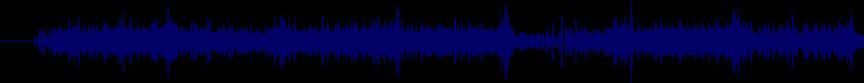 waveform of track #41938