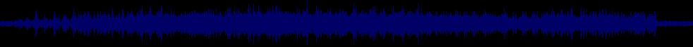waveform of track #41943