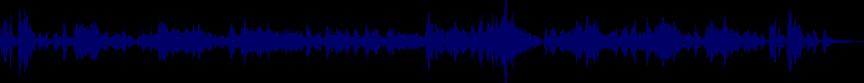 waveform of track #41959
