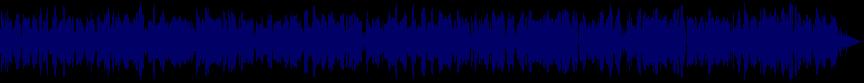 waveform of track #41965