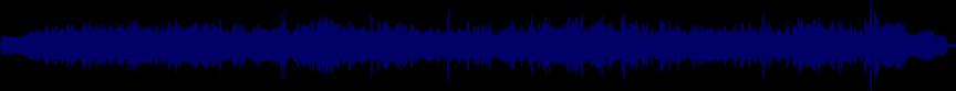 waveform of track #41971