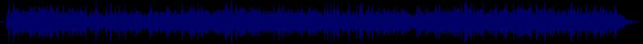 waveform of track #41982