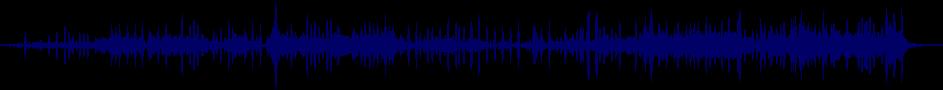 waveform of track #41988