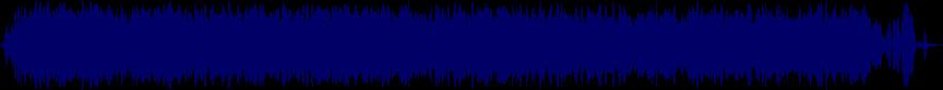 waveform of track #4246