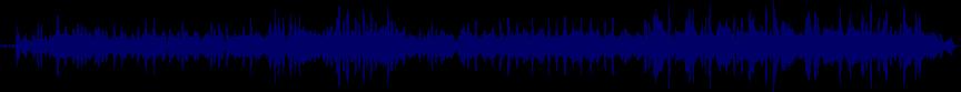 waveform of track #4257