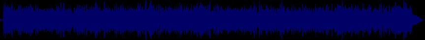 waveform of track #4270