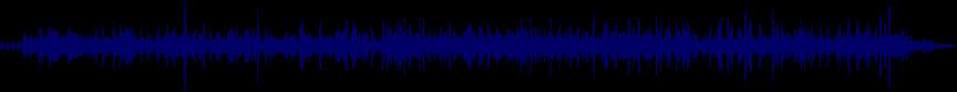 waveform of track #4276