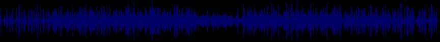 waveform of track #4286