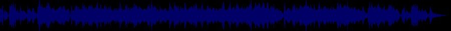 waveform of track #42062