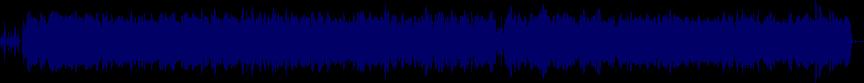 waveform of track #42121