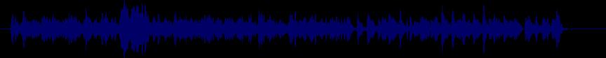 waveform of track #42220