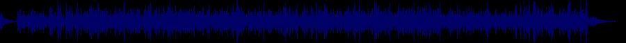 waveform of track #42256
