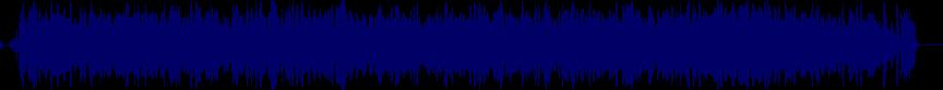 waveform of track #42261