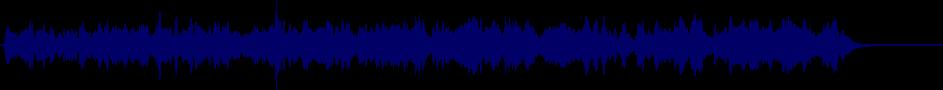 waveform of track #42387