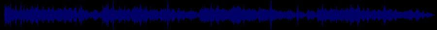 waveform of track #42422