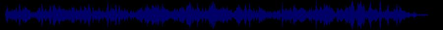 waveform of track #42424
