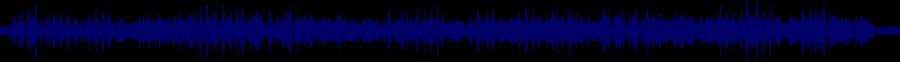 waveform of track #42525