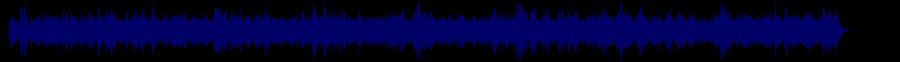 waveform of track #42577