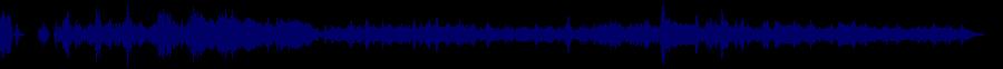 waveform of track #42886