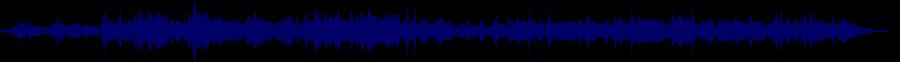 waveform of track #42953