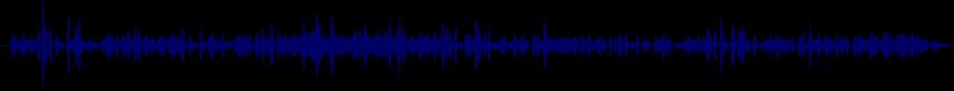 waveform of track #4302