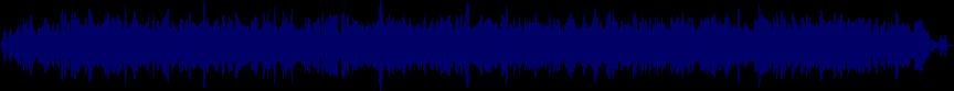 waveform of track #4308